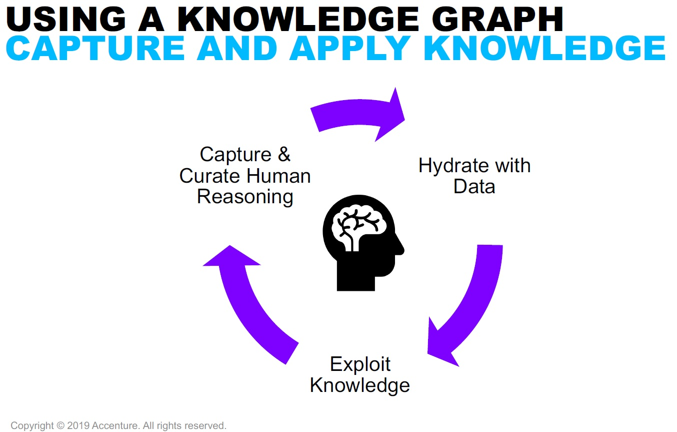 Knowledge Graphs are the new Black  The Year of the Graph Newsletter